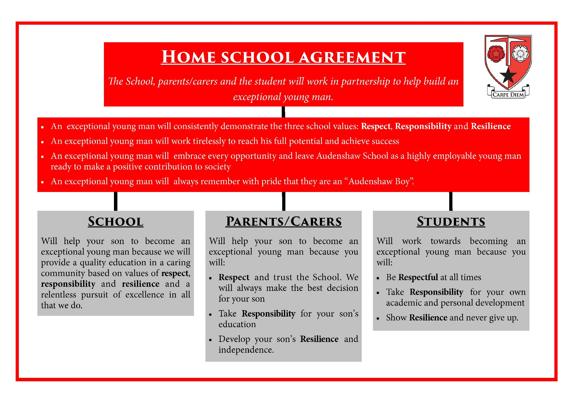 Home School Agreement
